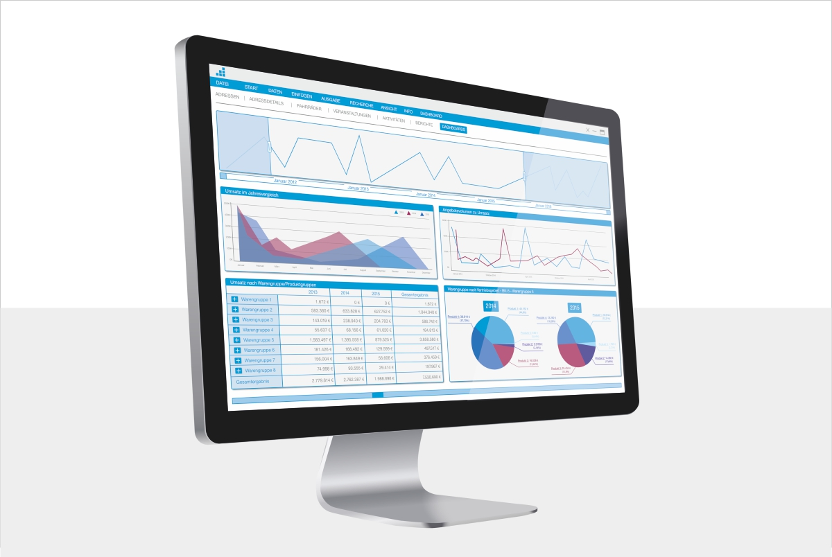 cobra CRM BI Dashboard